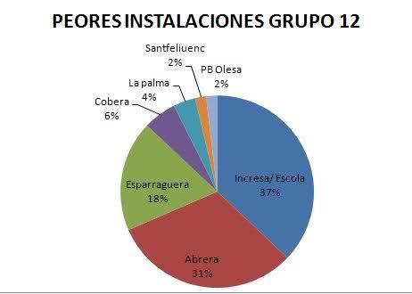 Enquesta www.catalunyafutbol.es