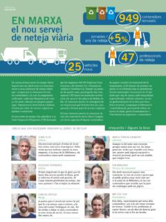"""Infogràfic sobre el nou contracte de neteja inclòs a l'úĺtim """"Balcó´de la Vila"""" // Ajuntament de Molins de Rei"""